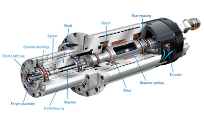 fundamentals of machine component design solution manual