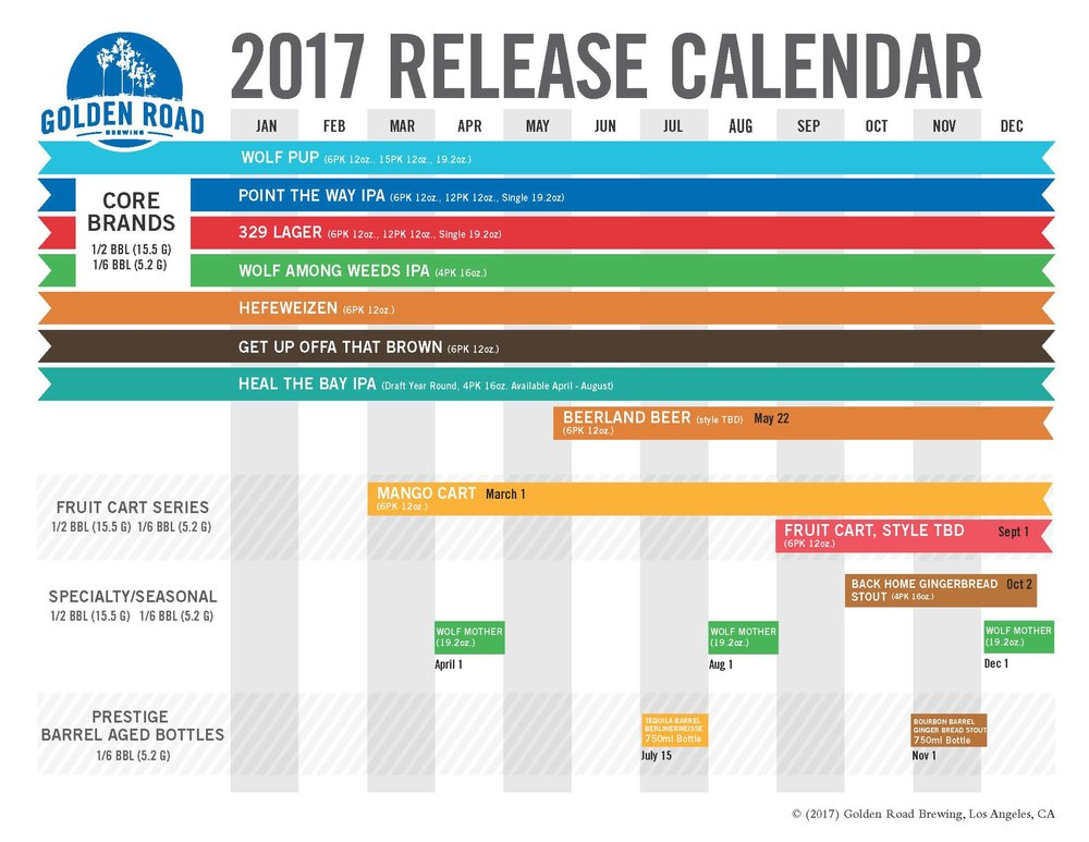 Looking forward to some of your favorite Golden Road Brewing beers this  year  Check out our plans for the year!  09b400e3becd2