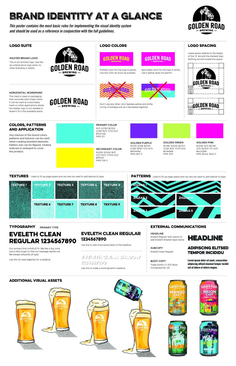 GRB Brand Identity Poster —   PDF
