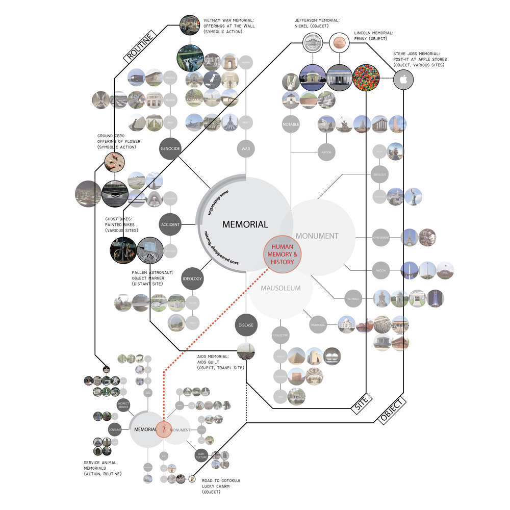 concept map.jpg