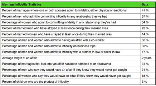 Infidelity_Statistics.jpg