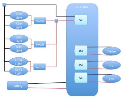 A rough wiring diagram.