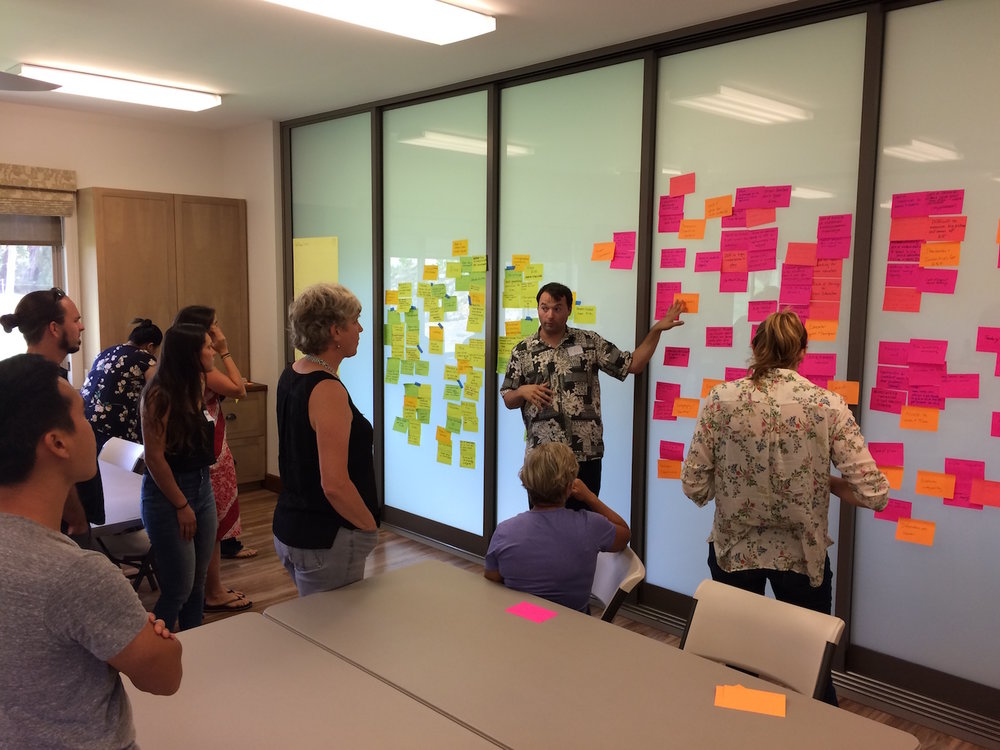 Posting and discussing input on challenges and opportunities of ʻaina-based education in Hawaii.