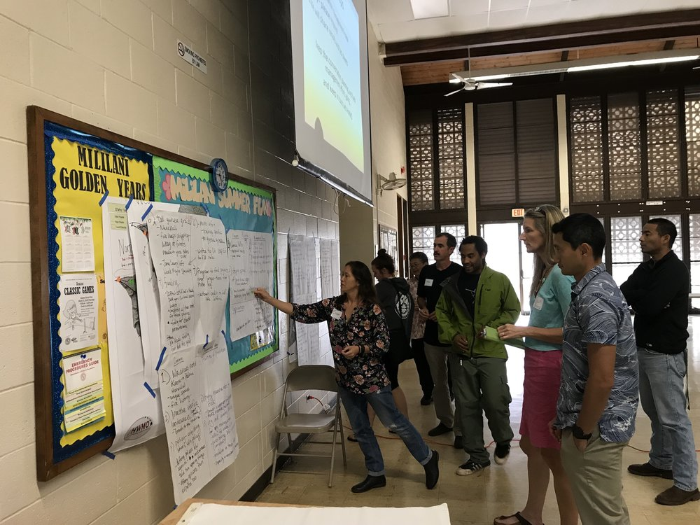Oahu Vegetative Fuels Management Collaborative Action Planning Workshop_2_19_2019_25.jpg