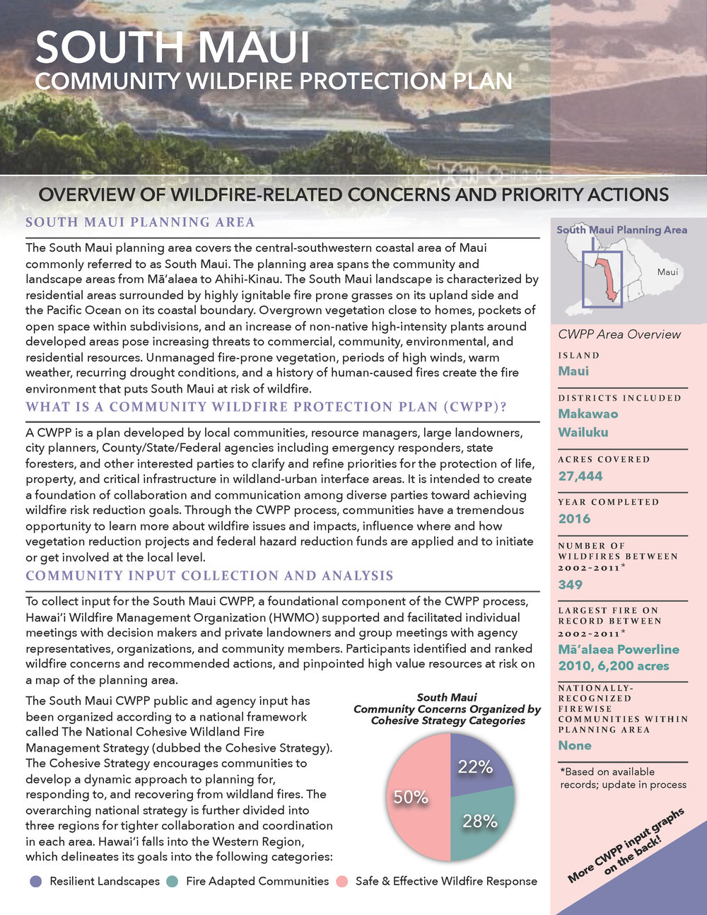 2018_4_18_CWPP Concerns and Priorities Overview_South Maui_FINAL_HWMO_Page_1.jpg