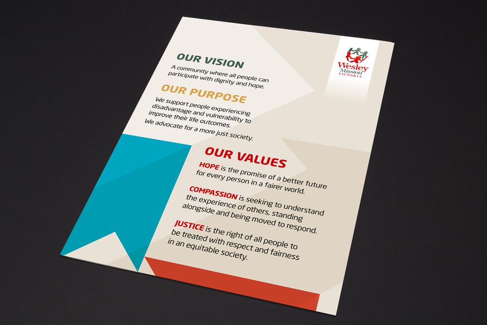 Medibank Values Poster 01.jpg