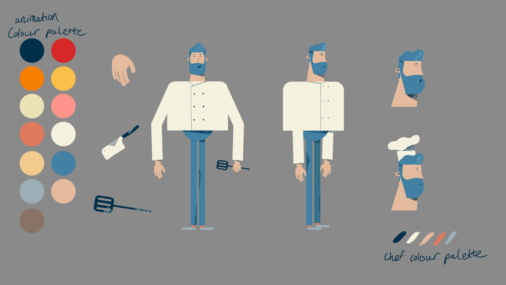 wwf chef character sheet.jpg
