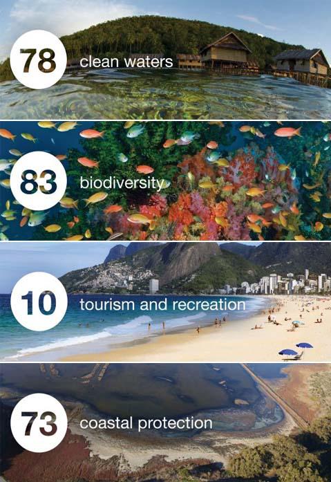 Ocean Health Index 2.jpg