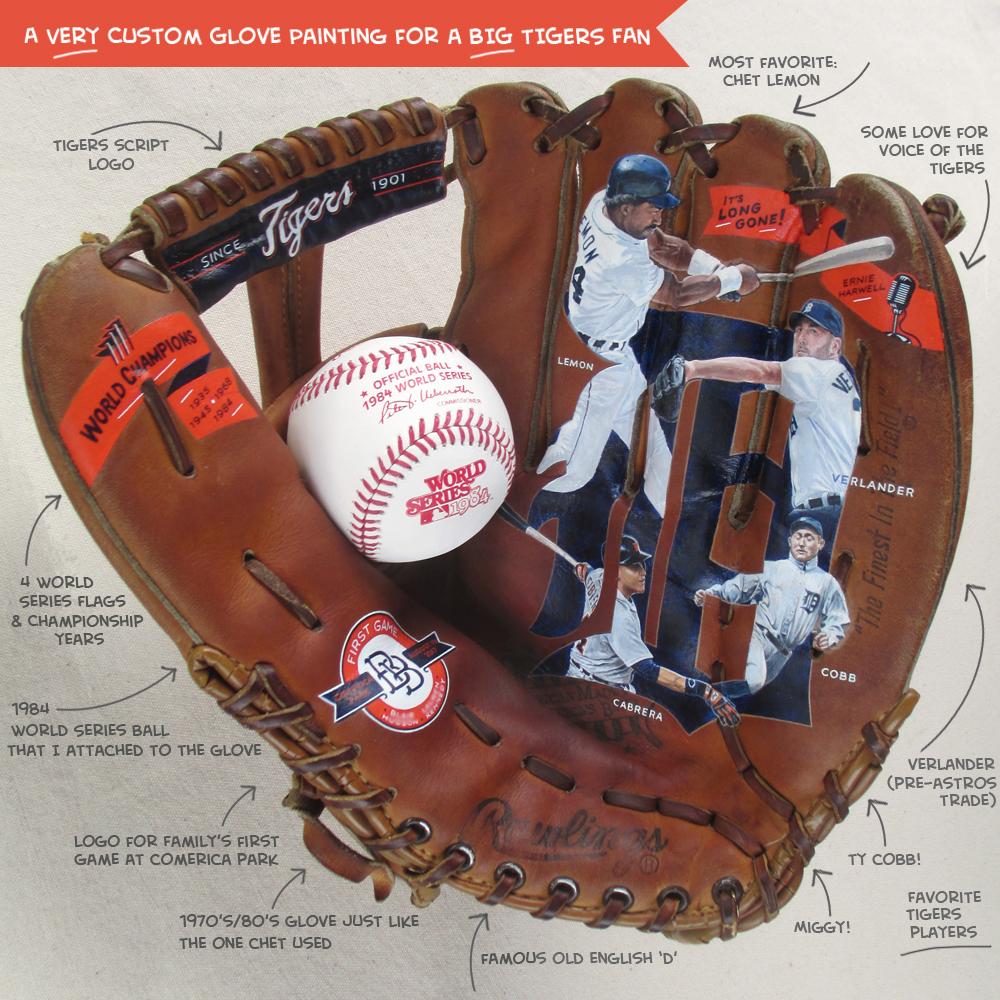 Custom Baseball Art for a Detroit Tigers Fan on Vintage Glove — Sean ...