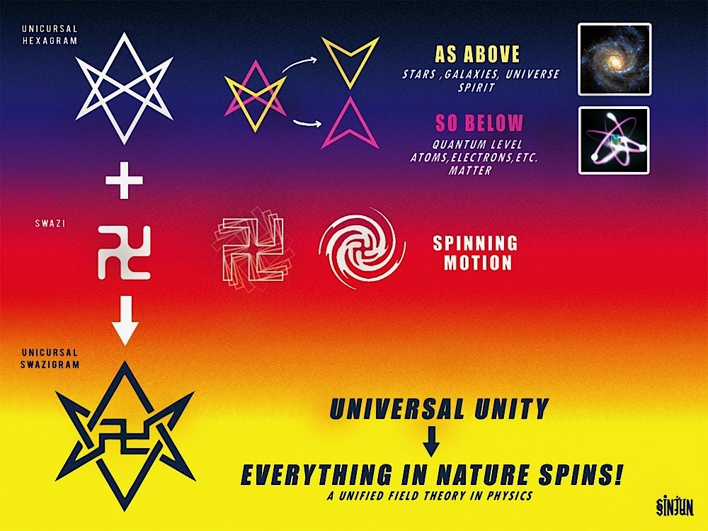 swazigram_infographic_swastika_unicursal_hexagram_sinjun.jpg