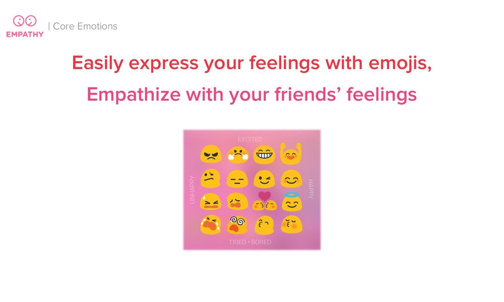 Empathy_coreEmotions.jpg