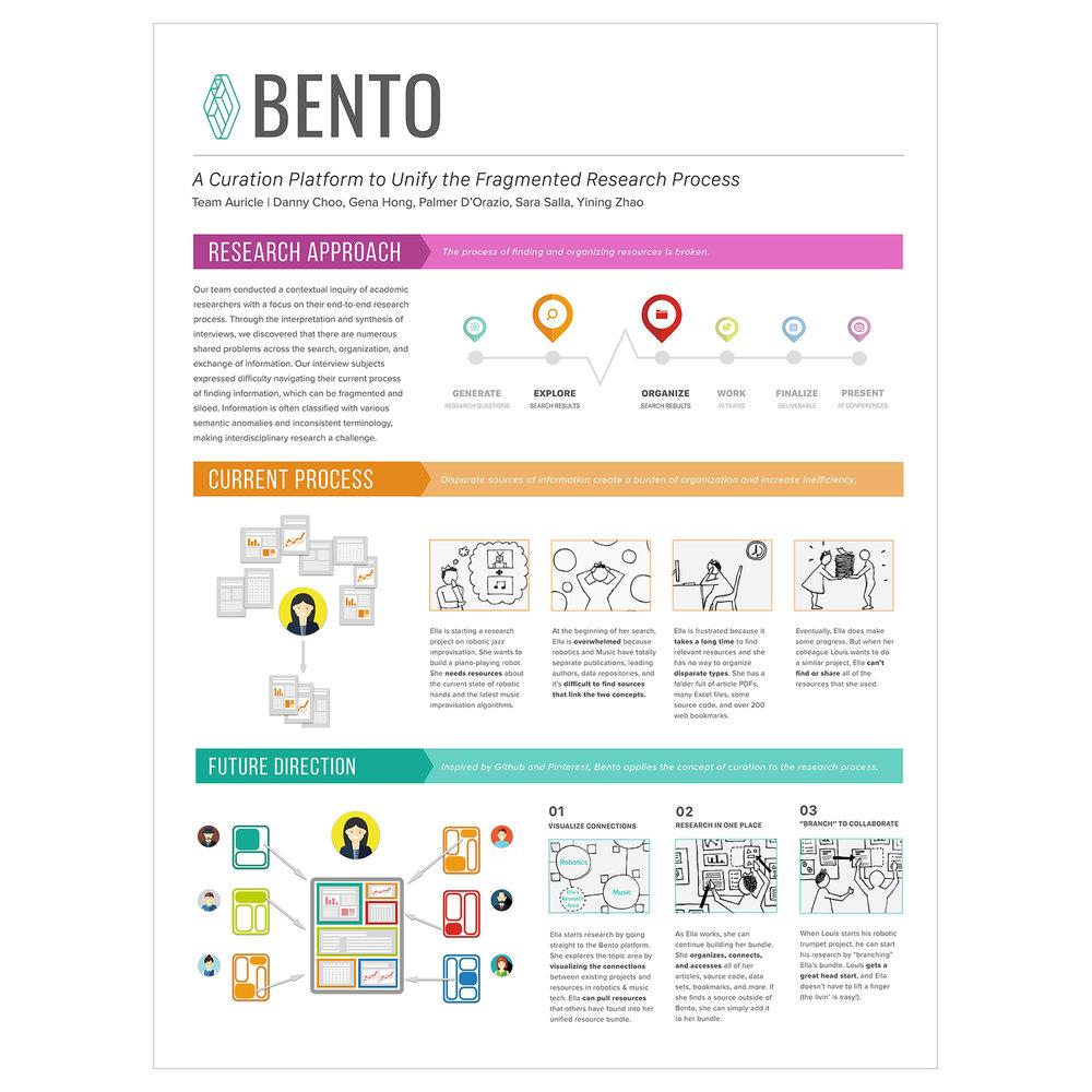 bento_poster.jpg