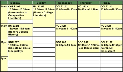 This was my schedule for fall term of freshman year. It had its advantages and disadvantages--I actually liked getting started at the same time every day, but the long blocks on Mondays, Wednesdays, and Fridays were tough.