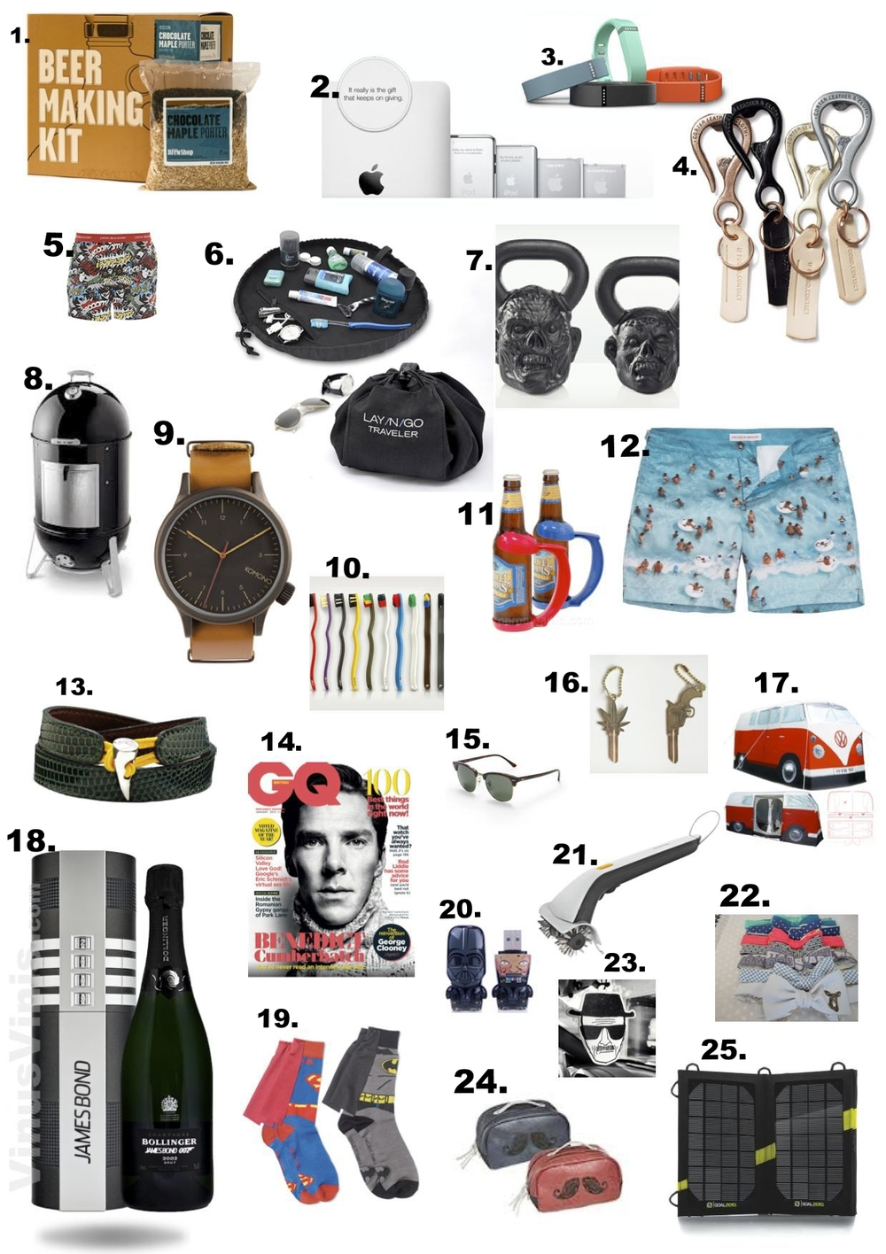 mens holiday gift guide copy 2.jpg