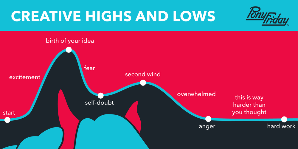 Pony-Friday-Highs-Lows-Roller-Coaster-Creative-Chart-Blog-Header.png