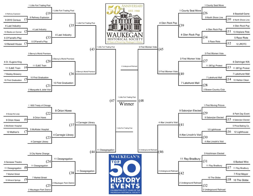 Waukegan's Top 50 History Events Tournament Bracket Completed.jpg