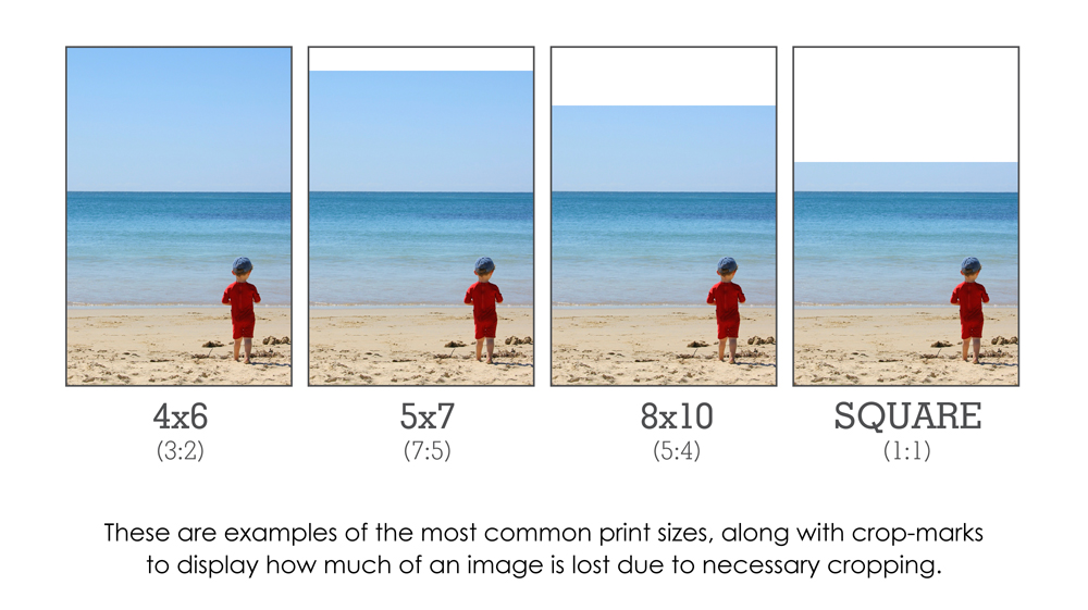 how-to-large-format-printing-aspect-ratio