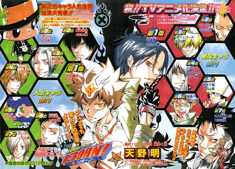 Anime Characters Popularity Poll : Apple black popularity contest — saturday am