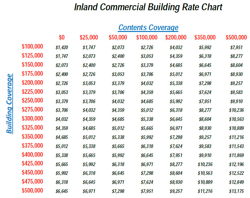 FL-Inland-Commercial.jpg