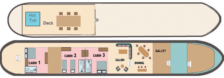 Saroche Deck Plan
