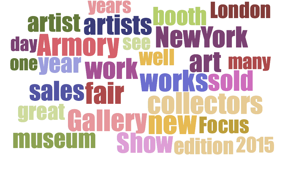 Word cloud analysis of the wrap-up emails written by the directors of 2015 Armory Show and VOLTA.