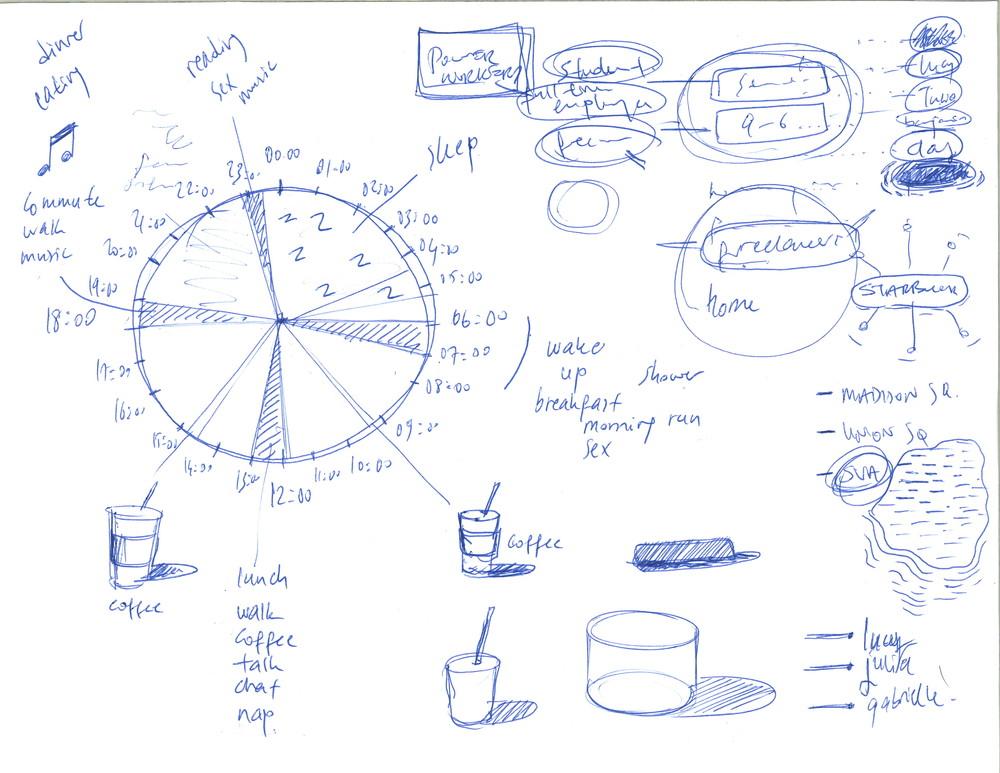 system map_berk.jpg