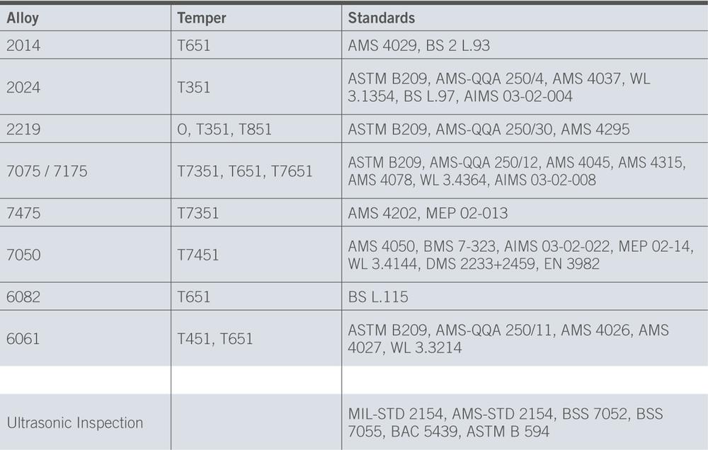 amag_aircraft_plates.png