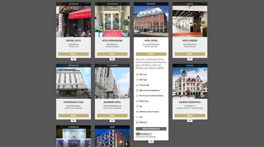 Hotellpresentation – inforkort