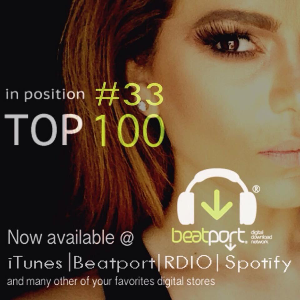 Nadine-Zureikat-BeatPort
