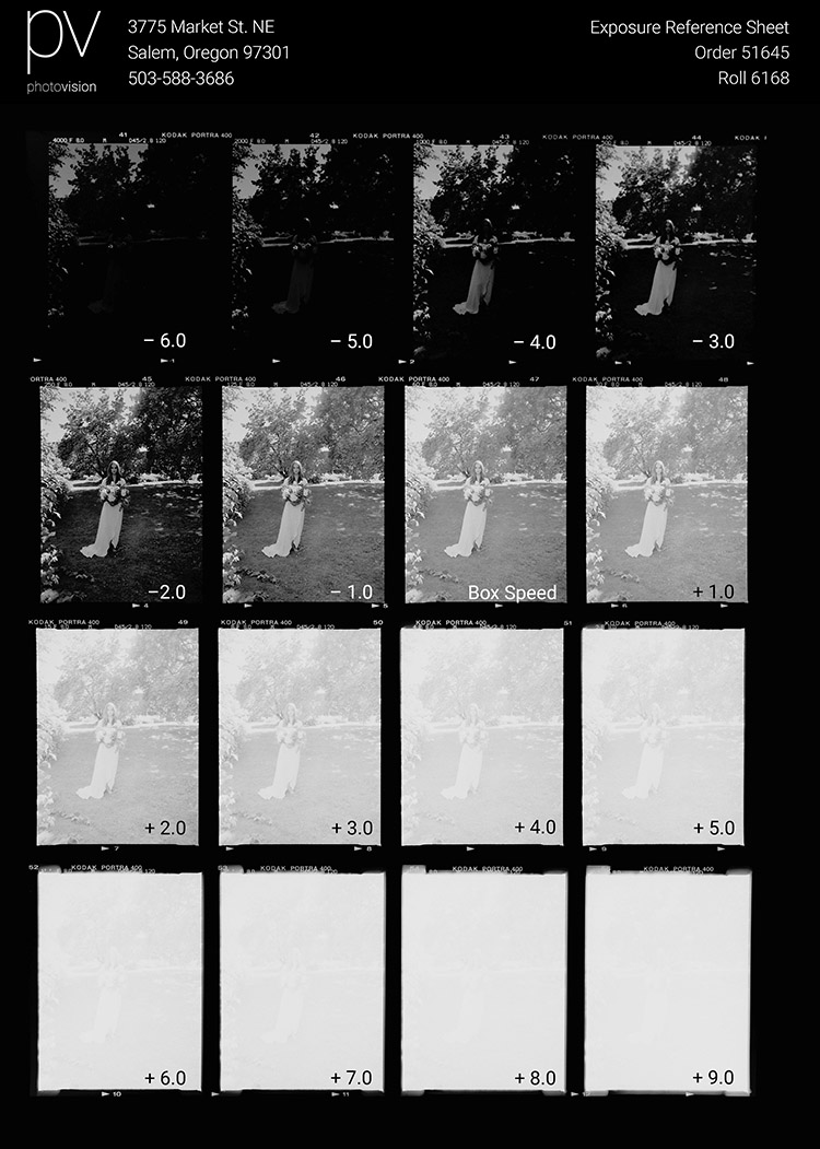 exposure reference sheet photovision the northwest s premier