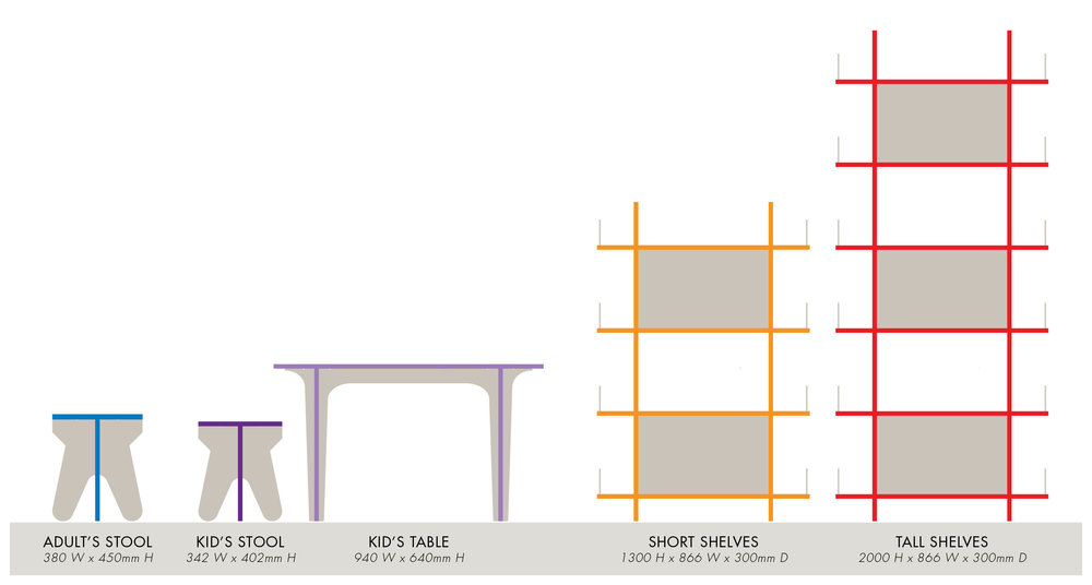 +PLUS furniture specifications.jpg