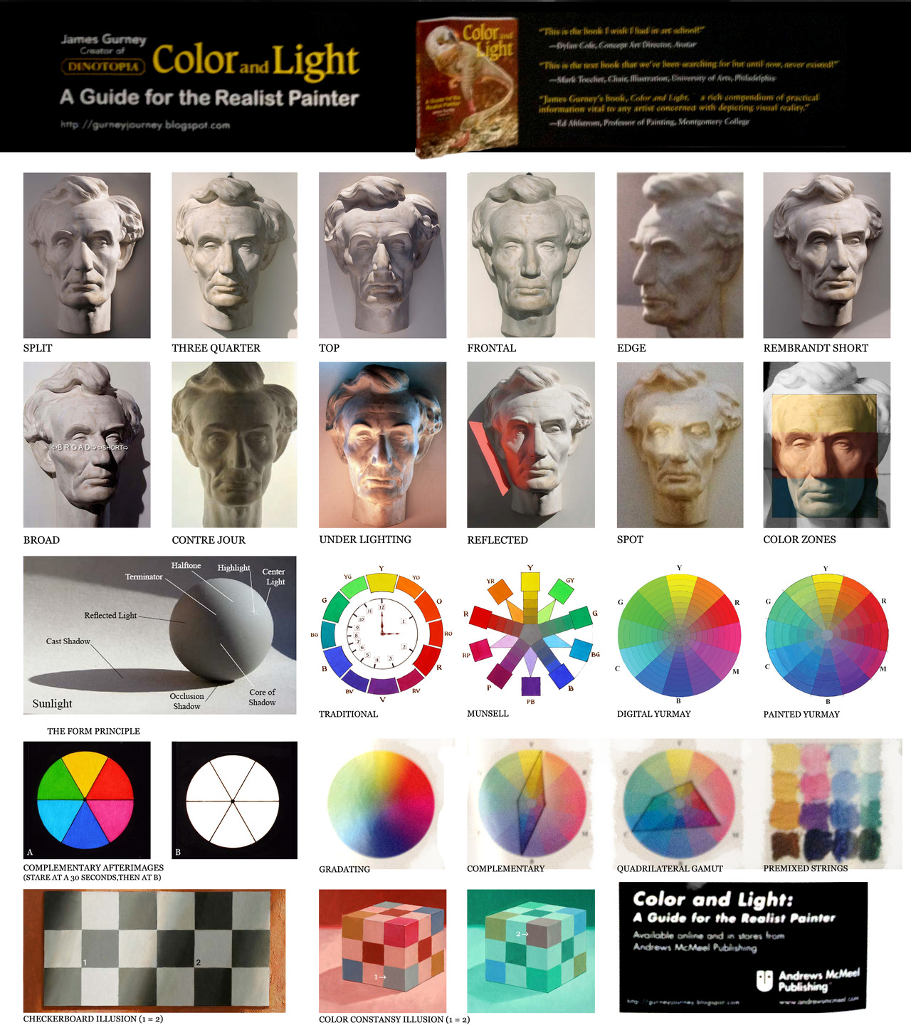 Color and Light Guide for Realist Painters qnq: So, after years of visiting possibly the greatest art resource online, Gurney Journey (website of the creator of the gorgeous Dinotopia series, as well as numerous amazing drawing/painting books. Seriously this guy is INCREDIBLE LOOK AT HIS BLOG), I got this amazing poster promoting his latest book, Color and Light. But I am vary rarely in one place long enough to look at the glorious thing on my wall, so I compiled a digital version. You can buy his wonderful books here, but as far as I know the poster isn't available in his store :< Edit - Higher res. cause Tumblr.