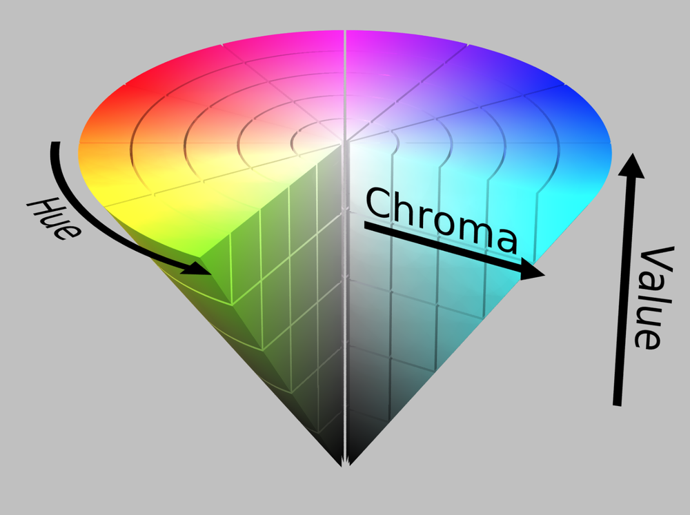 Chroma - Hue and Value