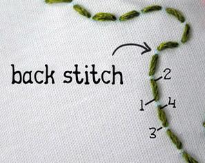 back-stitch.jpg