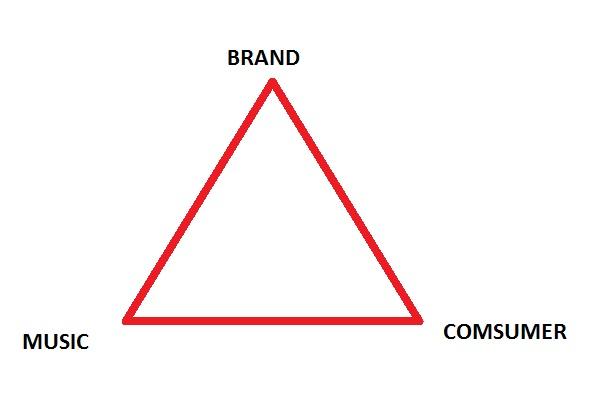 Brand - consumer-music.jpg