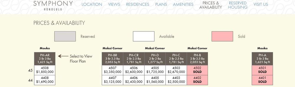Symphony Honolulu Penthouses Prices - on 3-22-2014