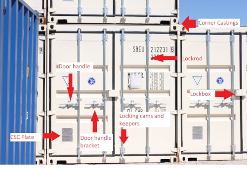 Container Parts Labelled