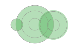 circles 2 overlap