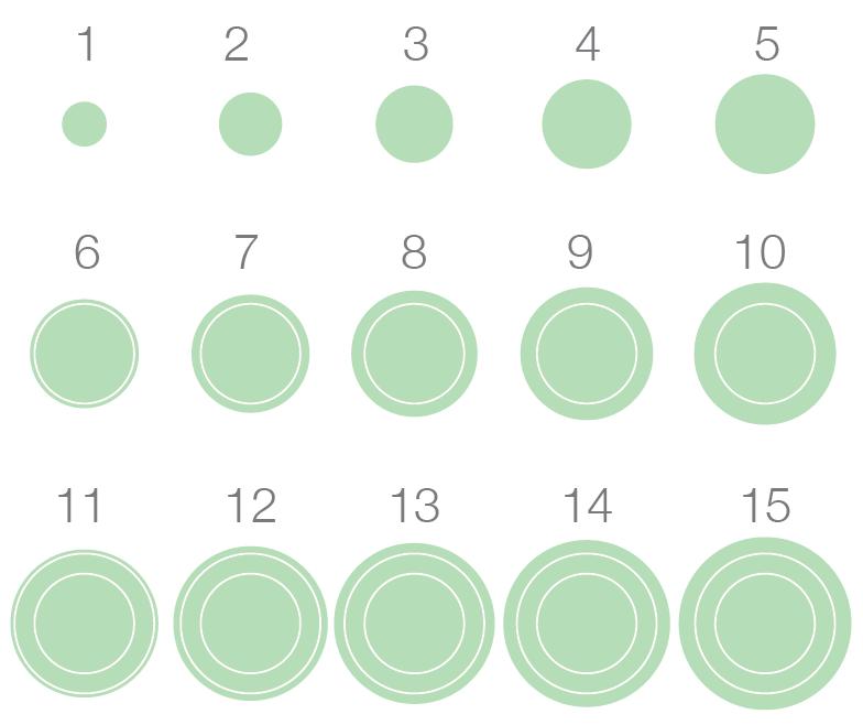 circles v3