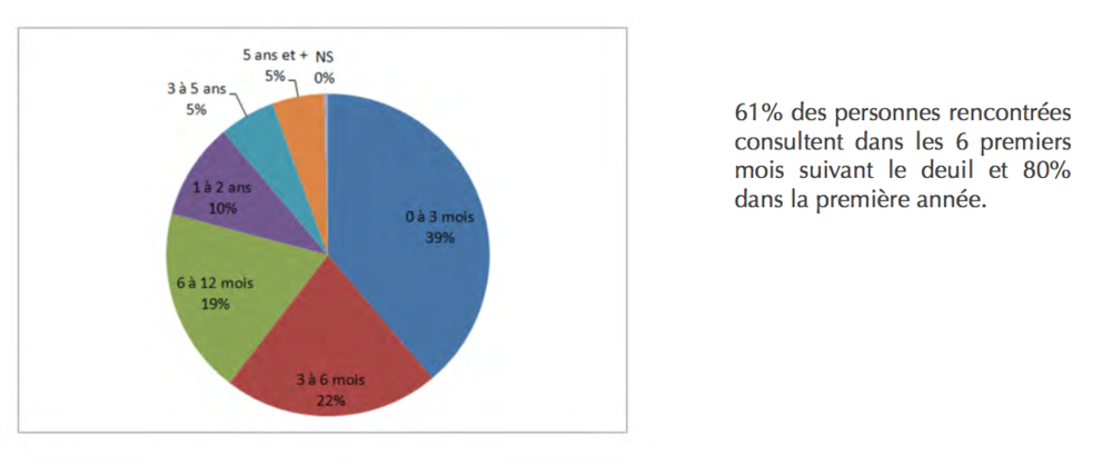 Extrait du rapport 2013-2014. Cliquer pour agrandir.