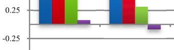 Horizontal axis.png