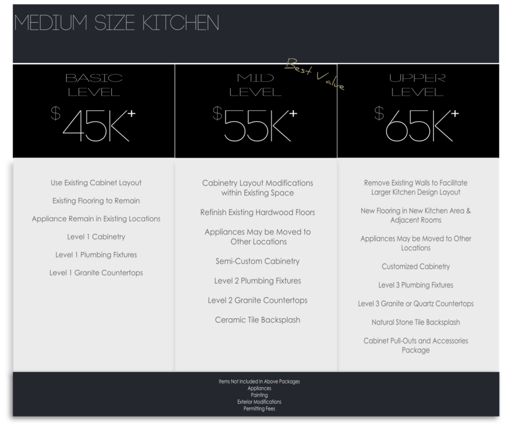 MEDIUM SIZE KITCHEN.png