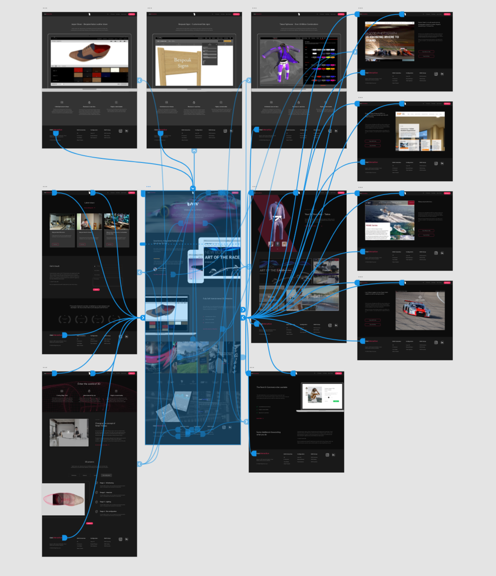 RAW Interactive - Web Design Wireframe in Adobe XD - THAT Branding Company - Creative Design and Branding Agency in Newcastle and Gateshead.png