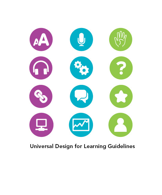 Udl Universal Design For Learning Katie Lawrence