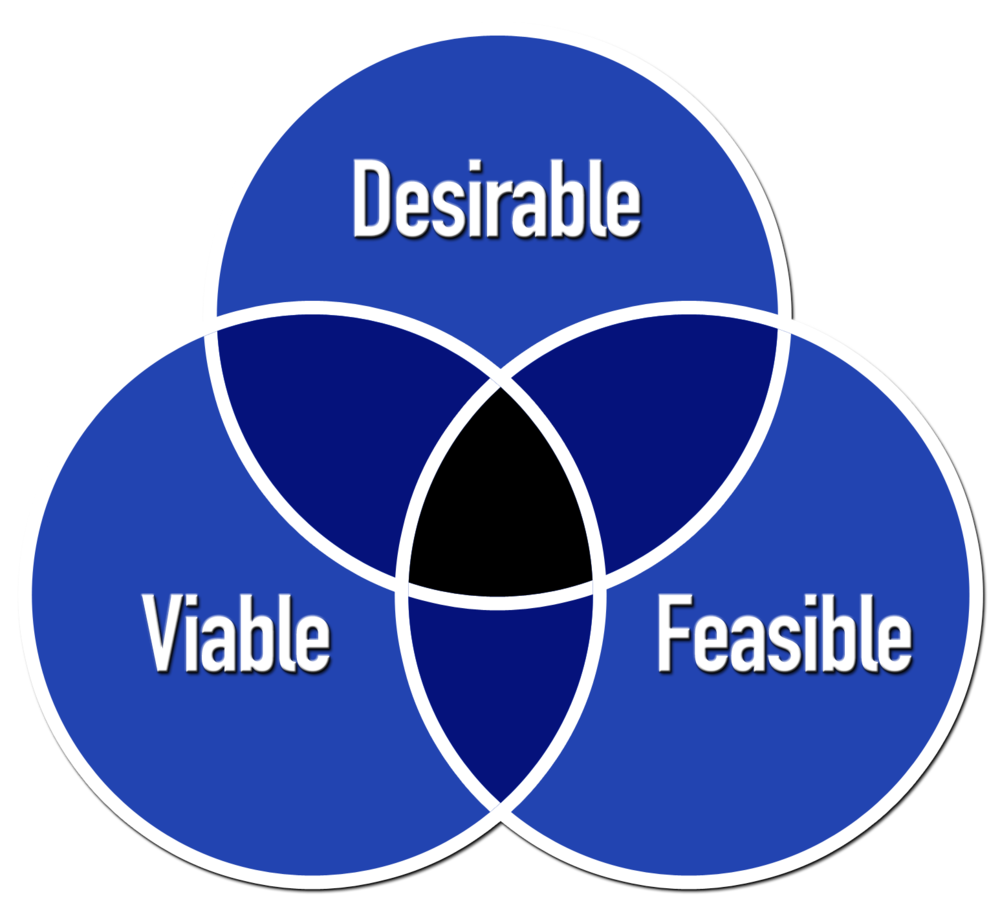 VennDiagram-blue.png