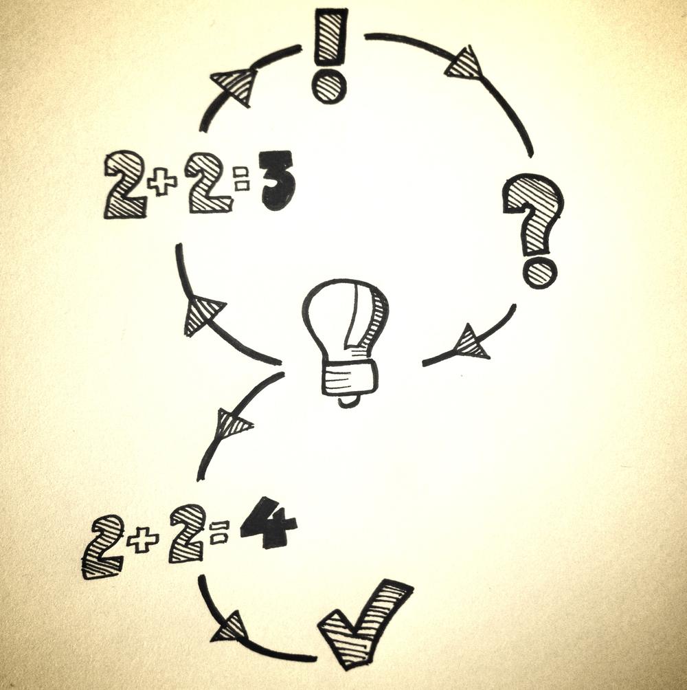 Ide- & Konceptudvikling