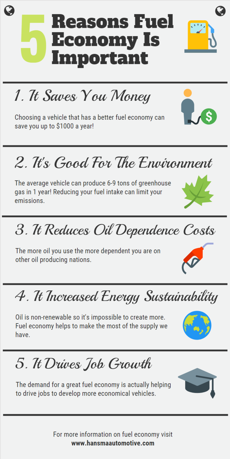 The Ultimate Fuel Economy Improvement Guide - Chapter 1: Why Is ...