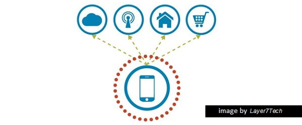 Connected Spaces | Internet of Things 2 | Vancouver Home Lighting Control Specialists
