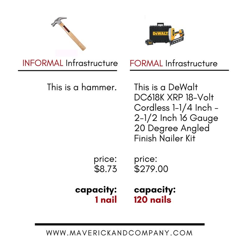 Hammer DeWalt.png