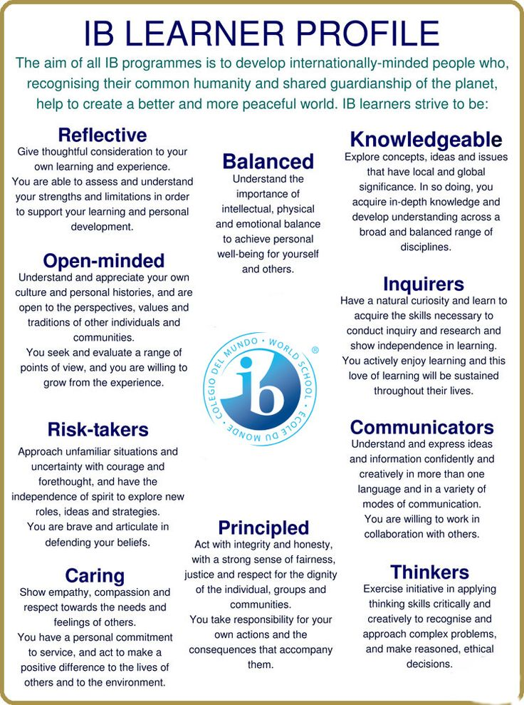 IB-learner-profile-traits-1-page-description.jpg